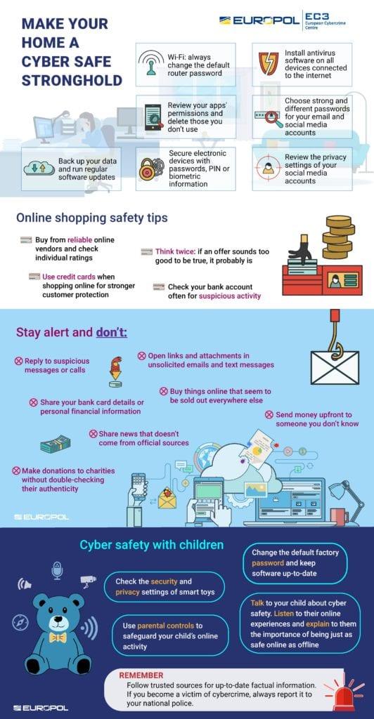 europol cyber safe